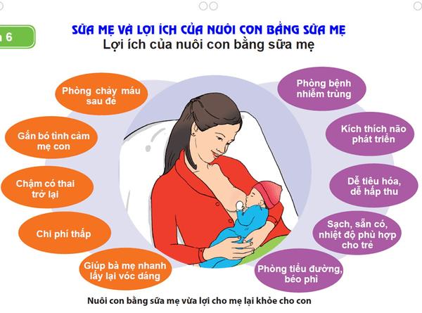 Lợi ích vàng của nuôi con bằng sữa mẹ